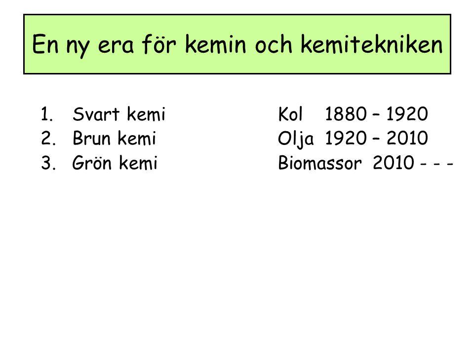En ny era för kemin och kemitekniken 1.Svart kemi Kol1880 – 1920 2.Brun kemiOlja1920 – 2010 3.Grön kemiBiomassor2010 - - -