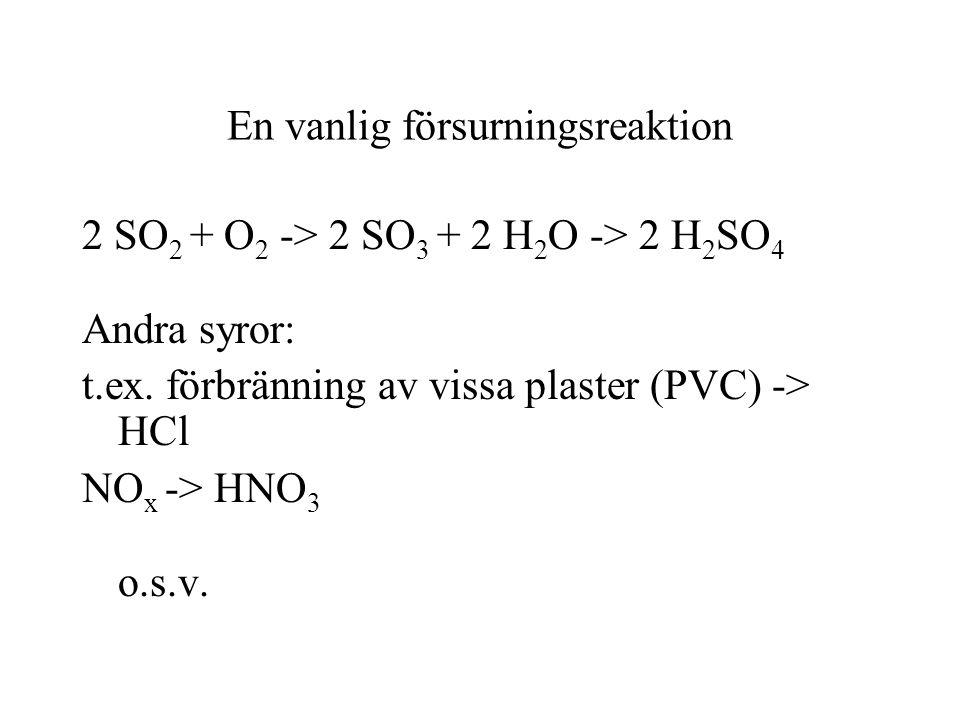 En vanlig försurningsreaktion 2 SO 2 + O 2 -> 2 SO 3 + 2 H 2 O -> 2 H 2 SO 4 Andra syror: t.ex.