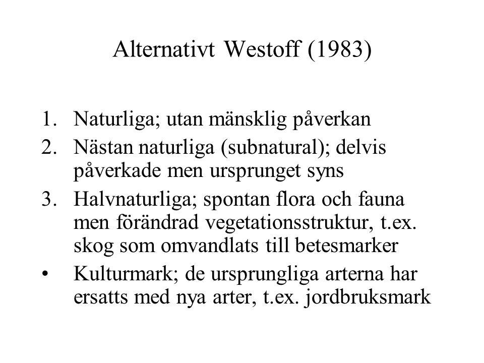 Alternativt Westoff (1983) 1.Naturliga; utan mänsklig påverkan 2.Nästan naturliga (subnatural); delvis påverkade men ursprunget syns 3.Halvnaturliga; spontan flora och fauna men förändrad vegetationsstruktur, t.ex.