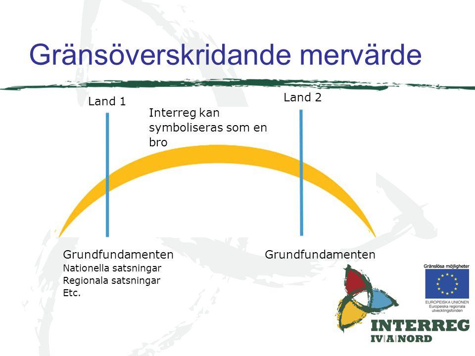 Gränsöverskridande mervärde Grundfundamenten Nationella satsningar Regionala satsningar Etc. Grundfundamenten Interreg kan symboliseras som en bro Lan