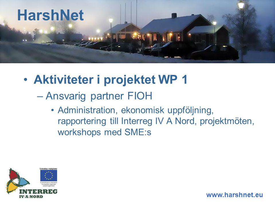 Aktiviteter i projektet WP 2 –Ansvarig partner Arvidsjaurs kommun Inventera potentiella partners i nätverket Invitera partners till nätverket Anordna träffar och workshops för partners Hålla samman och underhålla nätverket HarshNet www.harshnet.eu