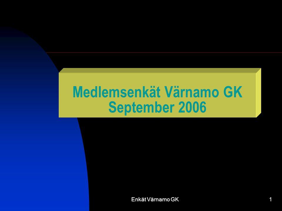 Enkät Värnamo GK2 Enkäten Medlemsenkäten genomfördes under september och början av oktober 2006 Enkätfrågorna togs fram av en grupp inom klubben på uppdrag av styrelsen Syftet är att få ett beslutsunderlag för klubbens fortsatta utveckling