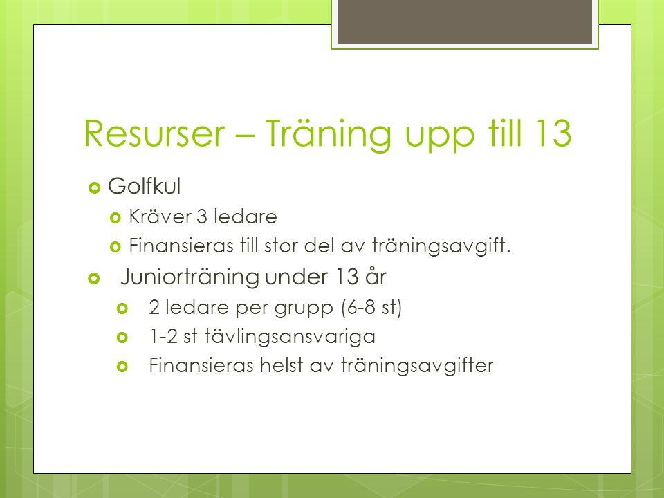 Resurser – Träning upp till 13  Golfkul  Kräver 3 ledare  Finansieras till stor del av träningsavgift.