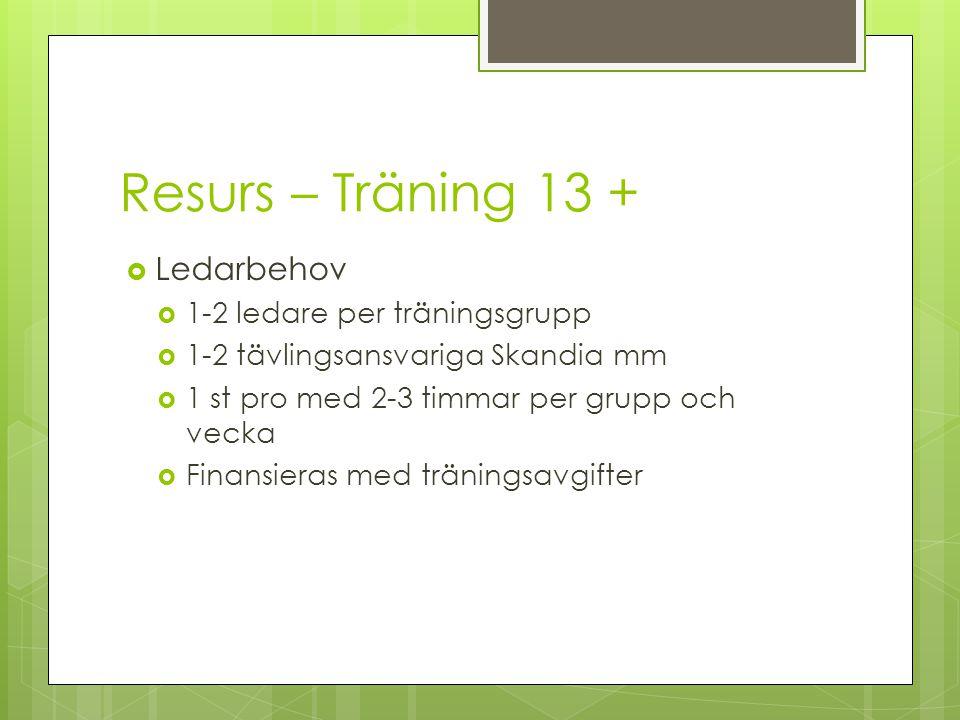 Resurs – Träning 13 +  Ledarbehov  1-2 ledare per träningsgrupp  1-2 tävlingsansvariga Skandia mm  1 st pro med 2-3 timmar per grupp och vecka  Finansieras med träningsavgifter