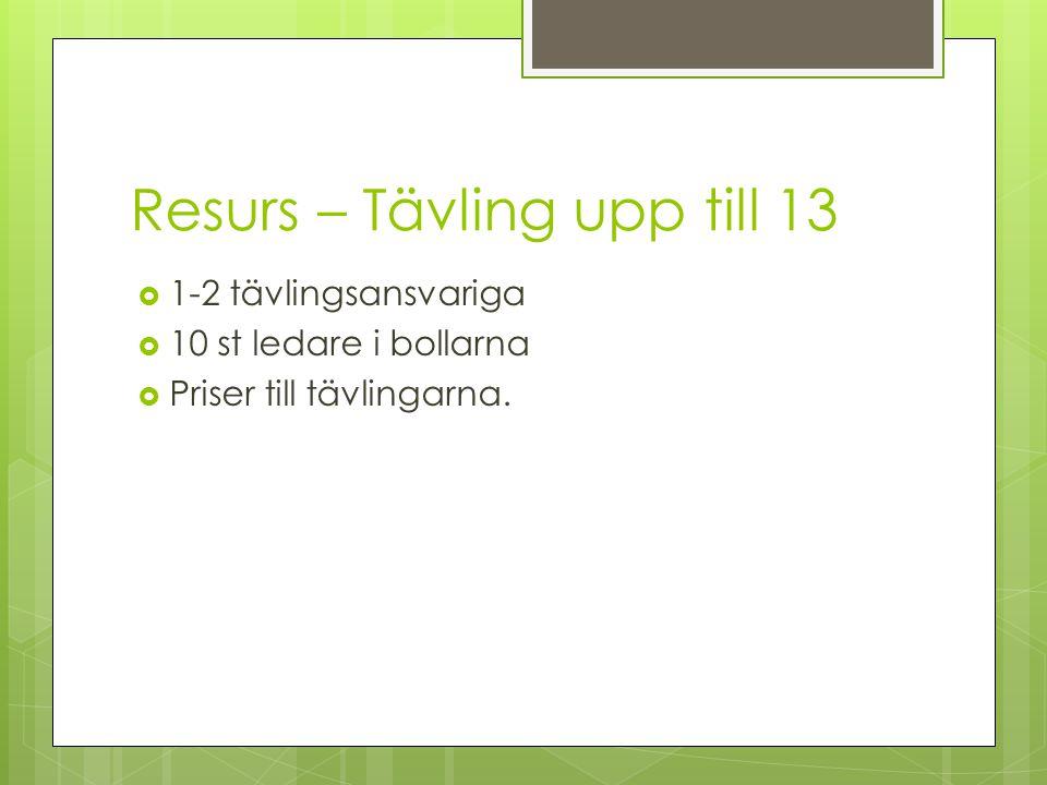 Resurs – Tävling upp till 13  1-2 tävlingsansvariga  10 st ledare i bollarna  Priser till tävlingarna.