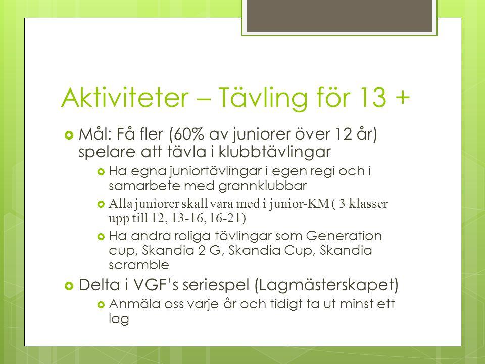 Aktiviteter – Tävling för 13 +  Mål: Få fler (60% av juniorer över 12 år) spelare att tävla i klubbtävlingar  Ha egna juniortävlingar i egen regi och i samarbete med grannklubbar  Alla juniorer skall vara med i junior-KM ( 3 klasser upp till 12, 13-16, 16-21)  Ha andra roliga tävlingar som Generation cup, Skandia 2 G, Skandia Cup, Skandia scramble  Delta i VGF's seriespel (Lagmästerskapet)  Anmäla oss varje år och tidigt ta ut minst ett lag