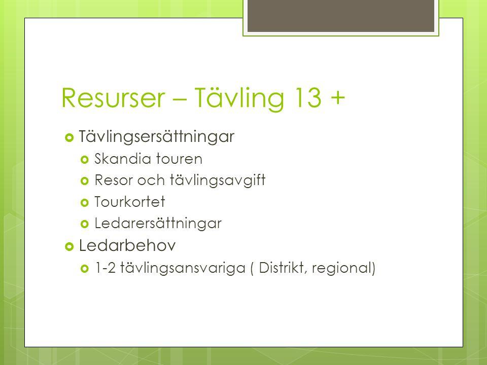 Resurser – Tävling 13 +  Tävlingsersättningar  Skandia touren  Resor och tävlingsavgift  Tourkortet  Ledarersättningar  Ledarbehov  1-2 tävlingsansvariga ( Distrikt, regional)