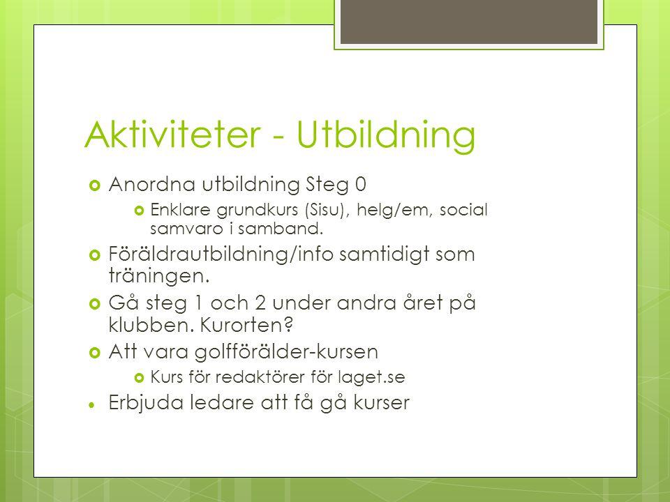 Aktiviteter - Utbildning  Anordna utbildning Steg 0  Enklare grundkurs (Sisu), helg/em, social samvaro i samband.