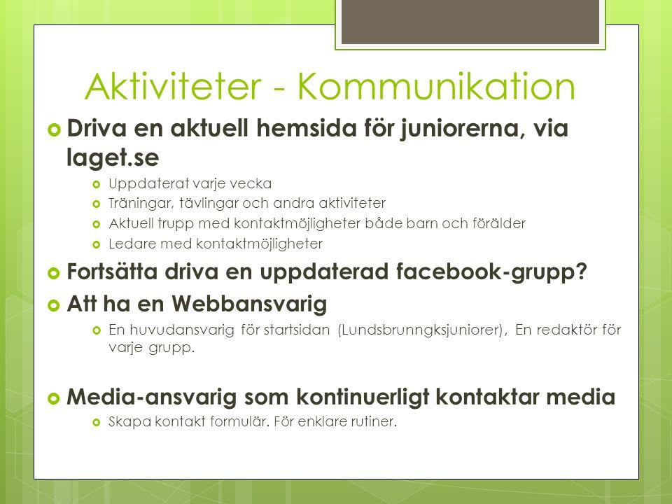 Aktiviteter - Kommunikation  Driva en aktuell hemsida för juniorerna, via laget.se  Uppdaterat varje vecka  Träningar, tävlingar och andra aktiviteter  Aktuell trupp med kontaktmöjligheter både barn och förälder  Ledare med kontaktmöjligheter  Fortsätta driva en uppdaterad facebook-grupp.