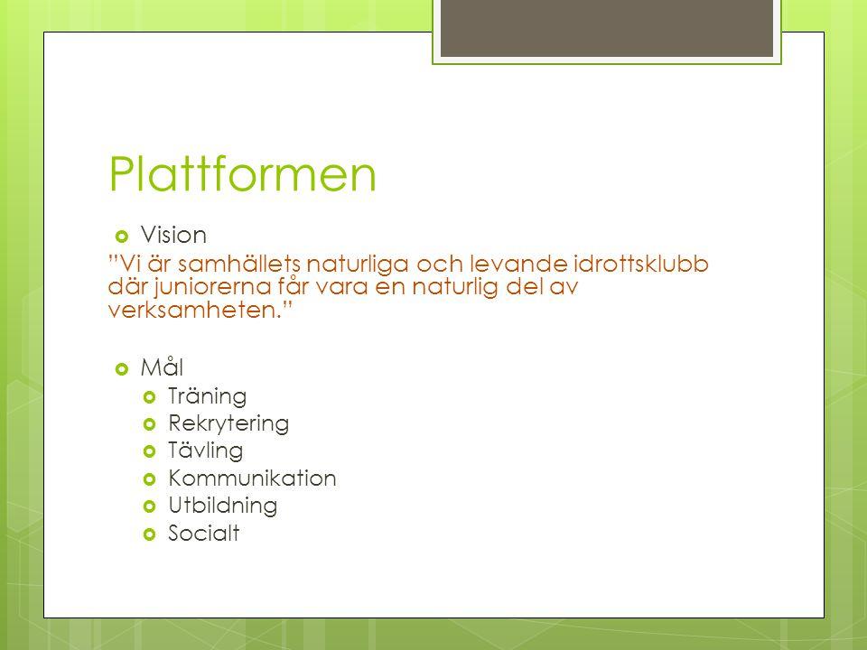 Plattformen  Vision Vi är samhällets naturliga och levande idrottsklubb där juniorerna får vara en naturlig del av verksamheten.  Mål  Träning  Rekrytering  Tävling  Kommunikation  Utbildning  Socialt