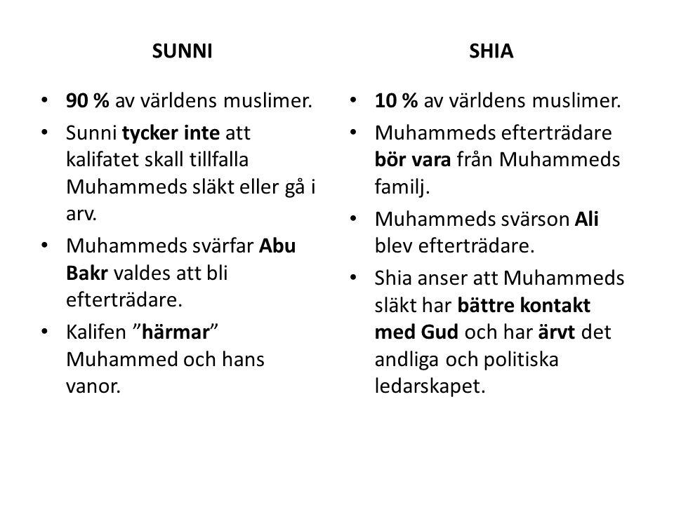 SUNNI 90 % av världens muslimer.