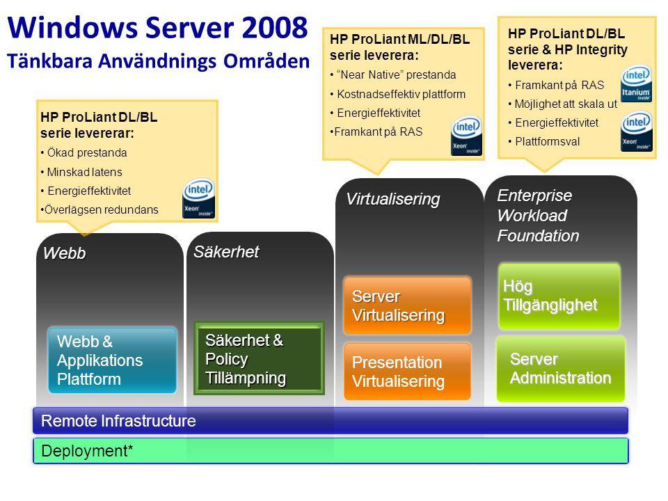 Windows Server 2008 Tänkbara Användnings Områden Webb Enterprise Workload Foundation Virtualisering Webb & Applikations Plattform Server Virtualiserin