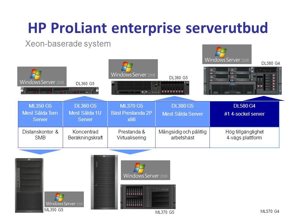 HP ProLiant enterprise serverutbud ML350 G5 ML370 G5 ML570 G4 DL380 G5 DL360 G5 DL580 G4 Xeon-baserade system ML350 G5 Mest Sålda Torn Server DL360 G5