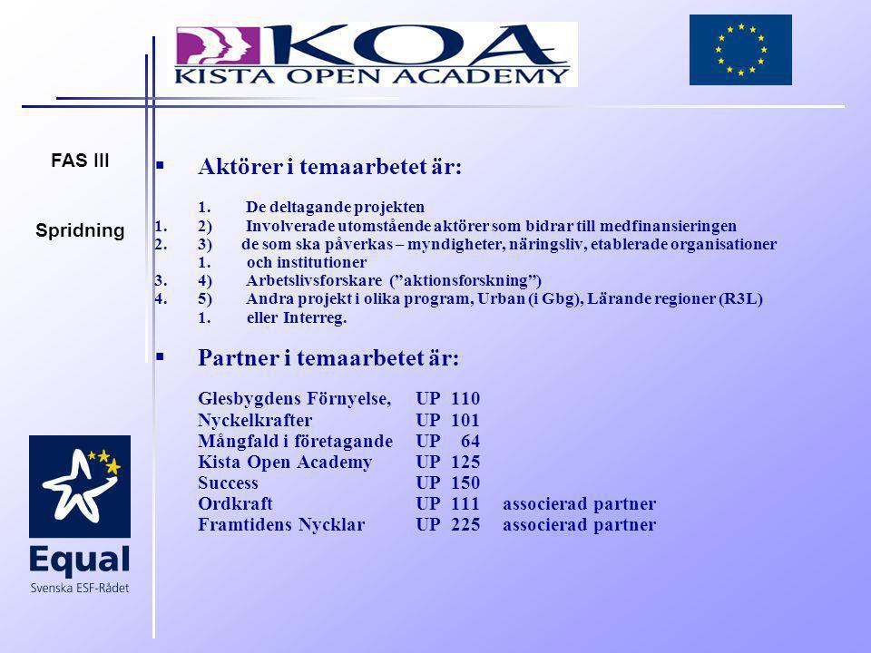 FAS III Spridning  Aktörer i temaarbetet är: 1. De deltagande projekten 1.2) Involverade utomstående aktörer som bidrar till medfinansieringen 2.3) d
