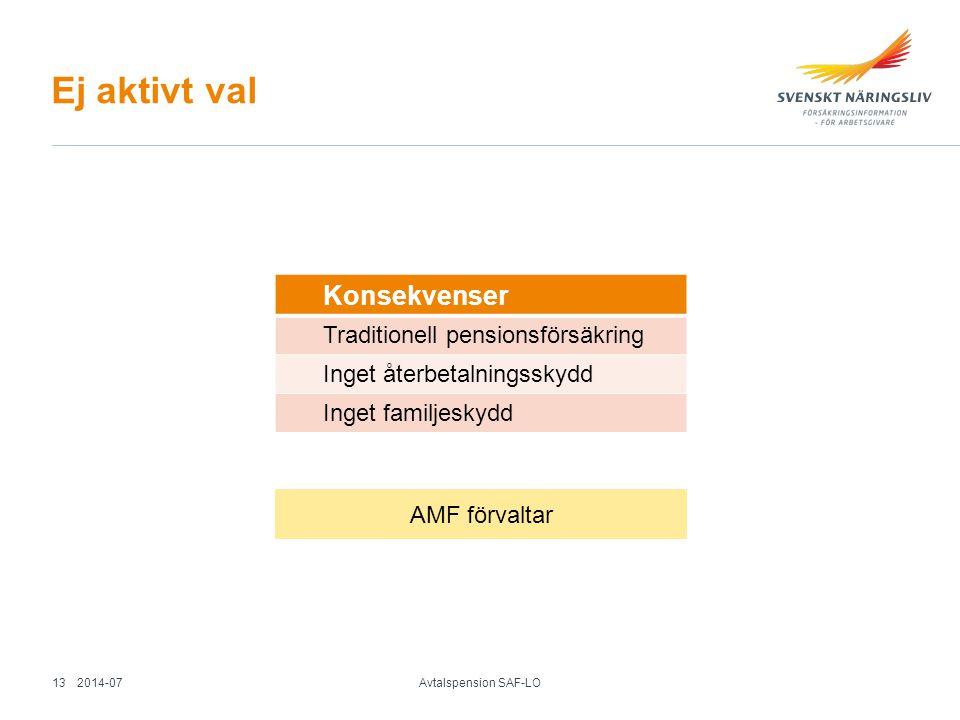 Konsekvenser Traditionell pensionsförsäkring Inget återbetalningsskydd Inget familjeskydd Ej aktivt val AMF förvaltar 2014-07 Avtalspension SAF-LO 13