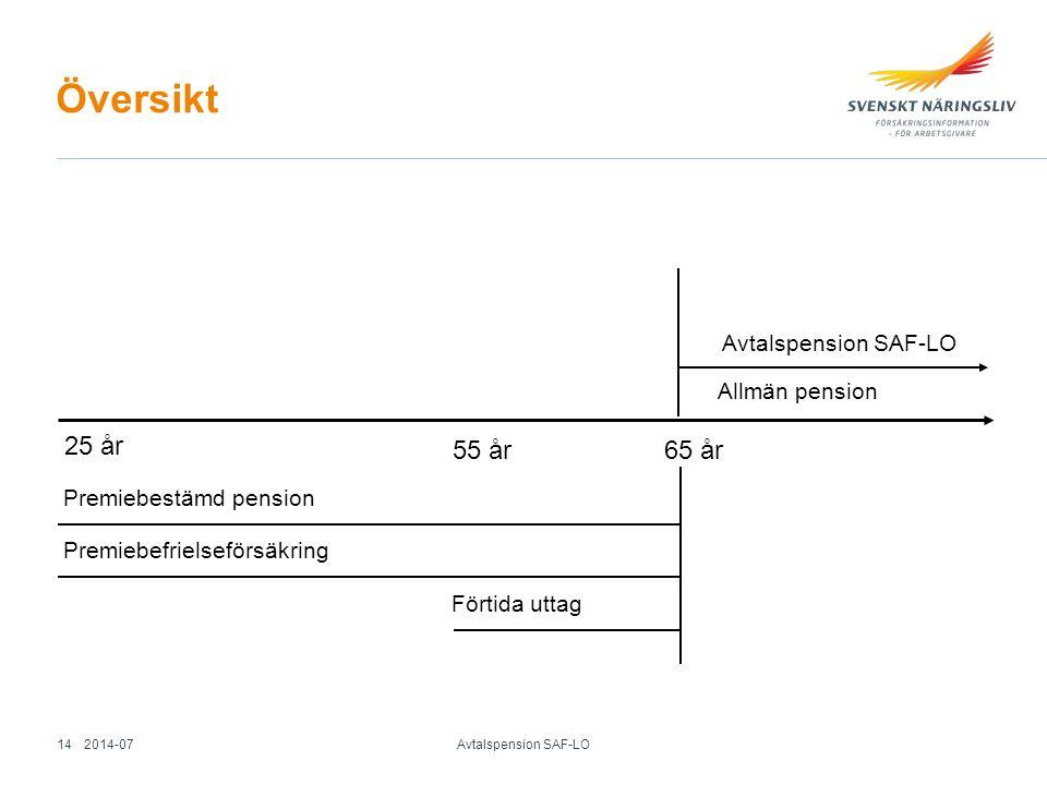 Översikt 25 år 55 år65 år Premiebestämd pension Premiebefrielseförsäkring Förtida uttag Avtalspension SAF-LO Allmän pension 2014-07 Avtalspension SAF-