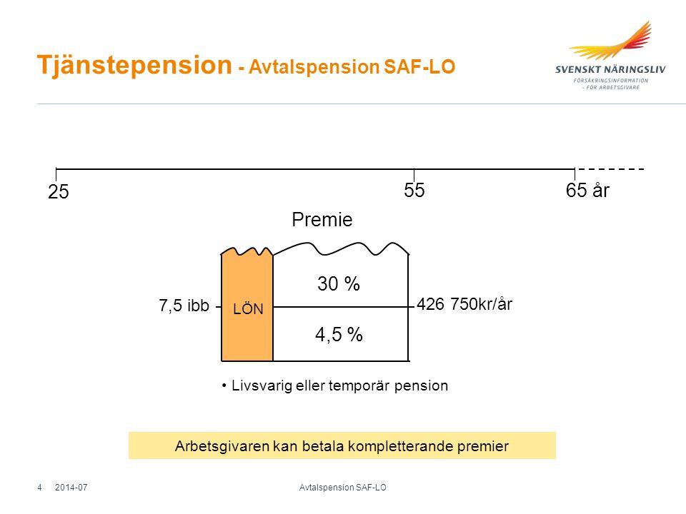 Tjänstepension - Avtalspension SAF-LO 25 65 år55 Premie 426 750kr/år 7,5 ibb Livsvarig eller temporär pension 30 % 4,5 % LÖN Arbetsgivaren kan betala