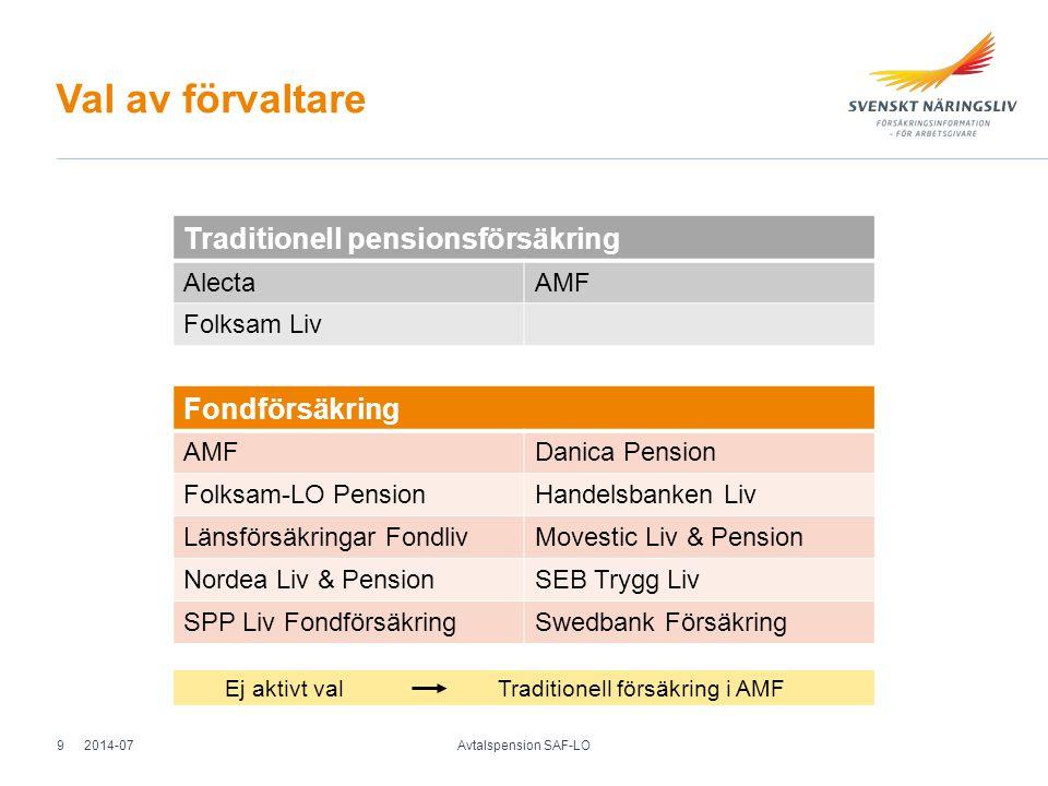 Val av förvaltare Traditionell pensionsförsäkring AlectaAMF Folksam Liv Fondförsäkring AMFDanica Pension Folksam-LO PensionHandelsbanken Liv Länsförsä