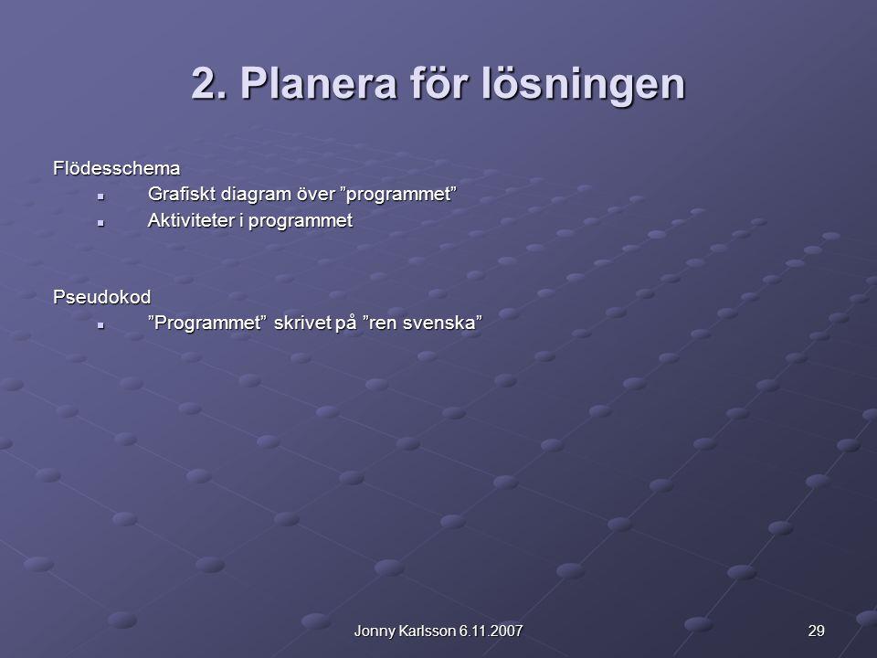 """29Jonny Karlsson 6.11.2007 2. Planera för lösningen Flödesschema Grafiskt diagram över """"programmet"""" Grafiskt diagram över """"programmet"""" Aktiviteter i p"""