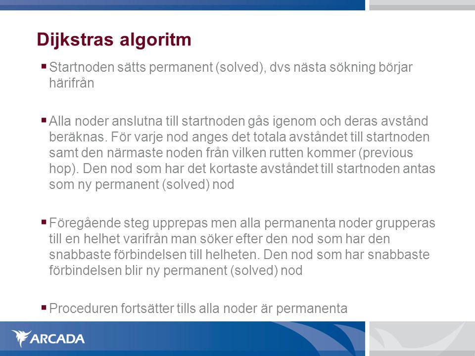 Dijkstras algoritm  Startnoden sätts permanent (solved), dvs nästa sökning börjar härifrån  Alla noder anslutna till startnoden gås igenom och deras avstånd beräknas.