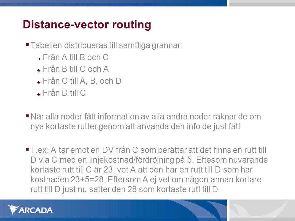 Distance-vector routing  Tabellen distribueras till samtliga grannar:  Från A till B och C  Från B till C och A  Från C till A, B, och D  Från D till C  När alla noder fått information av alla andra noder räknar de om nya kortaste rutter genom att använda den info de just fått  T.ex: A tar emot en DV från C som berättar att det finns en rutt till D via C med en linjekostnad/fördröjning på 5.