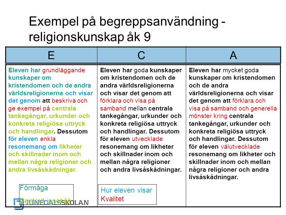 Exempel på begreppsanvändning - religionskunskap åk 9 Eleven har grundläggande kunskaper om kristendomen och de andra världsreligionerna och visar det
