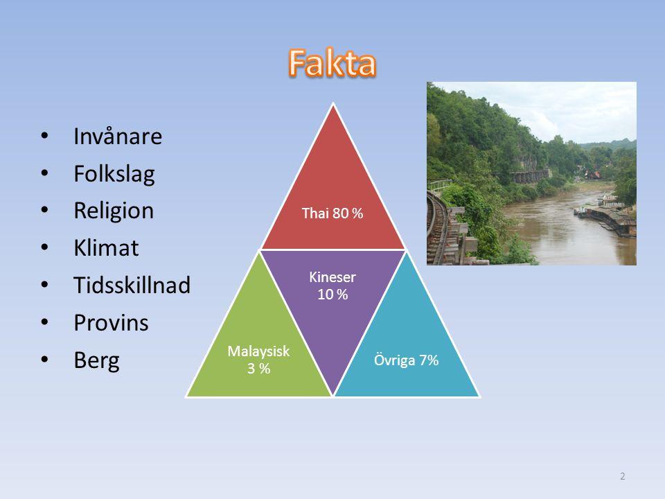Invånare Folkslag Religion Klimat Tidsskillnad Provins Berg Thai 80 % Malaysisk 3 % Kineser 10 % Övriga 7% 2
