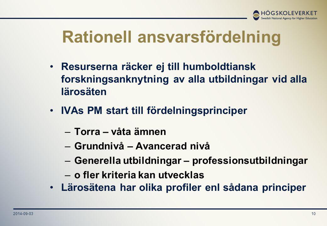 2014-09-0310 Rationell ansvarsfördelning Resurserna räcker ej till humboldtiansk forskningsanknytning av alla utbildningar vid alla lärosäten IVAs PM