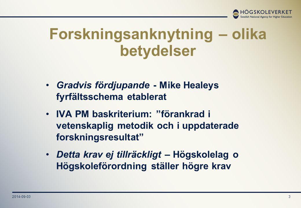 """2014-09-033 Forskningsanknytning – olika betydelser Gradvis fördjupande - Mike Healeys fyrfältsschema etablerat IVA PM baskriterium: """"förankrad i vete"""