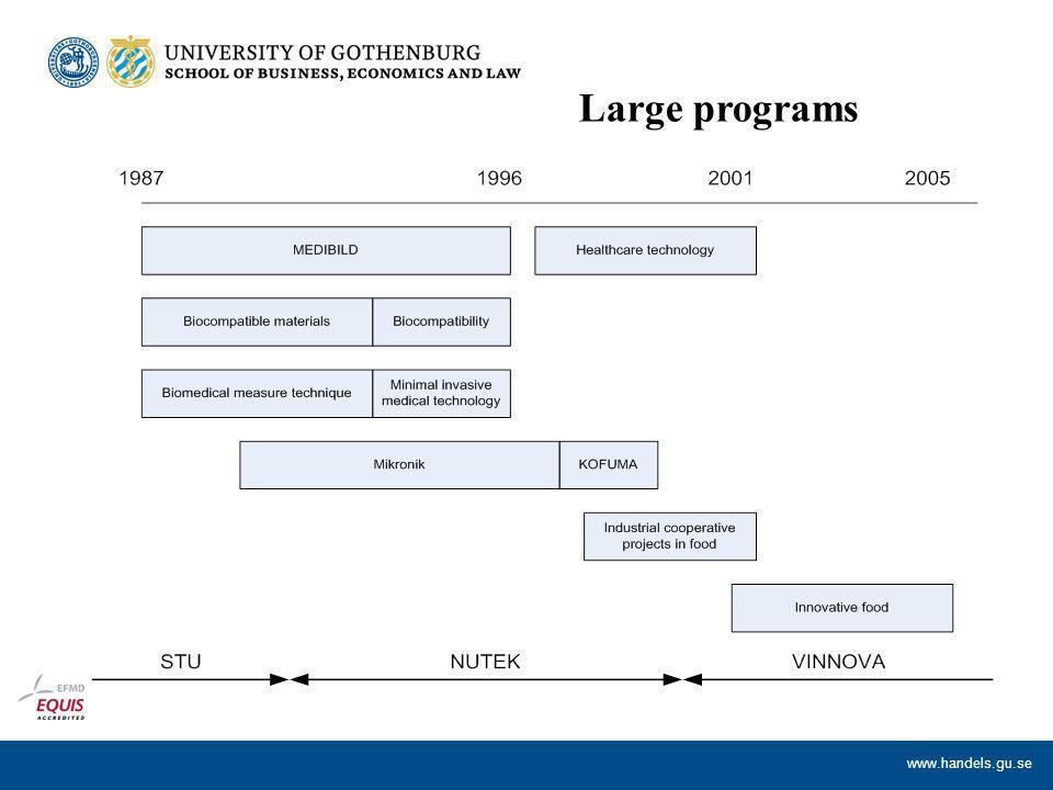Large programs