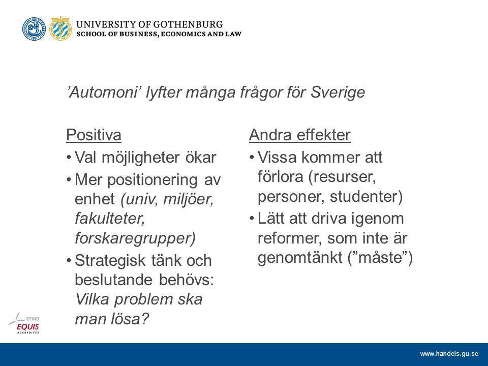 www.handels.gu.se 'Automoni' lyfter många frågor för Sverige Positiva Val möjligheter ökar Mer positionering av enhet (univ, miljöer, fakulteter, forskaregrupper) Strategisk tänk och beslutande behövs: Vilka problem ska man lösa.