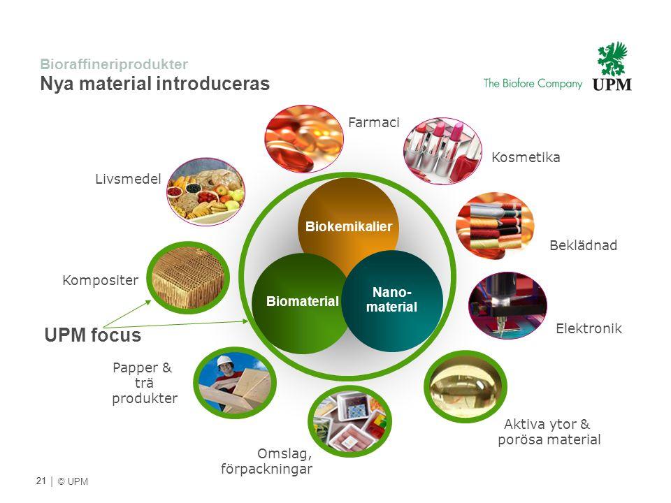 | © UPM Bioraffineriprodukter Nya material introduceras Kosmetika Livsmedel Elektronik Omslag, förpackningar Papper & trä produkter Farmaci Kompositer