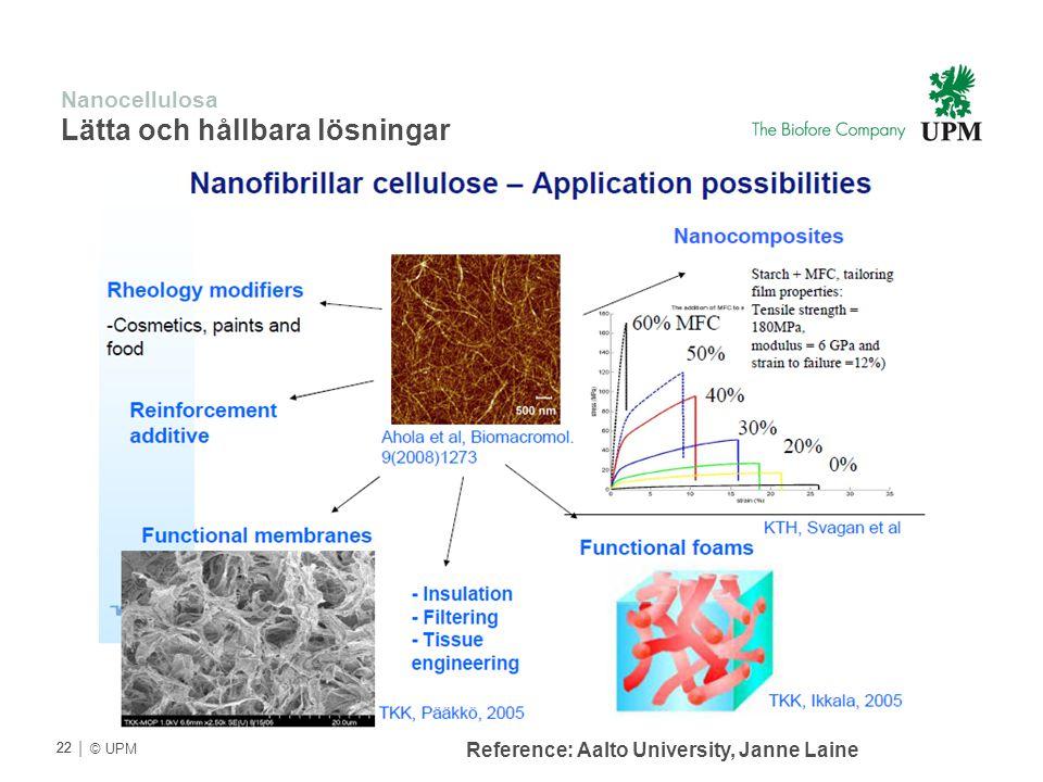 | © UPM Nanocellulosa Lätta och hållbara lösningar Reference: Aalto University, Janne Laine 22