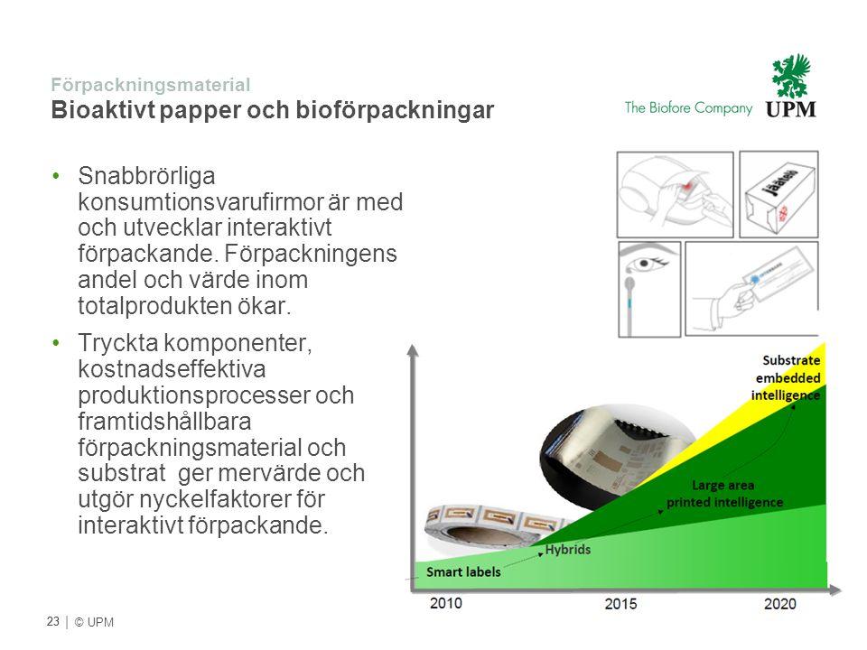 | © UPM Förpackningsmaterial Bioaktivt papper och bioförpackningar Snabbrörliga konsumtionsvarufirmor är med och utvecklar interaktivt förpackande. Fö