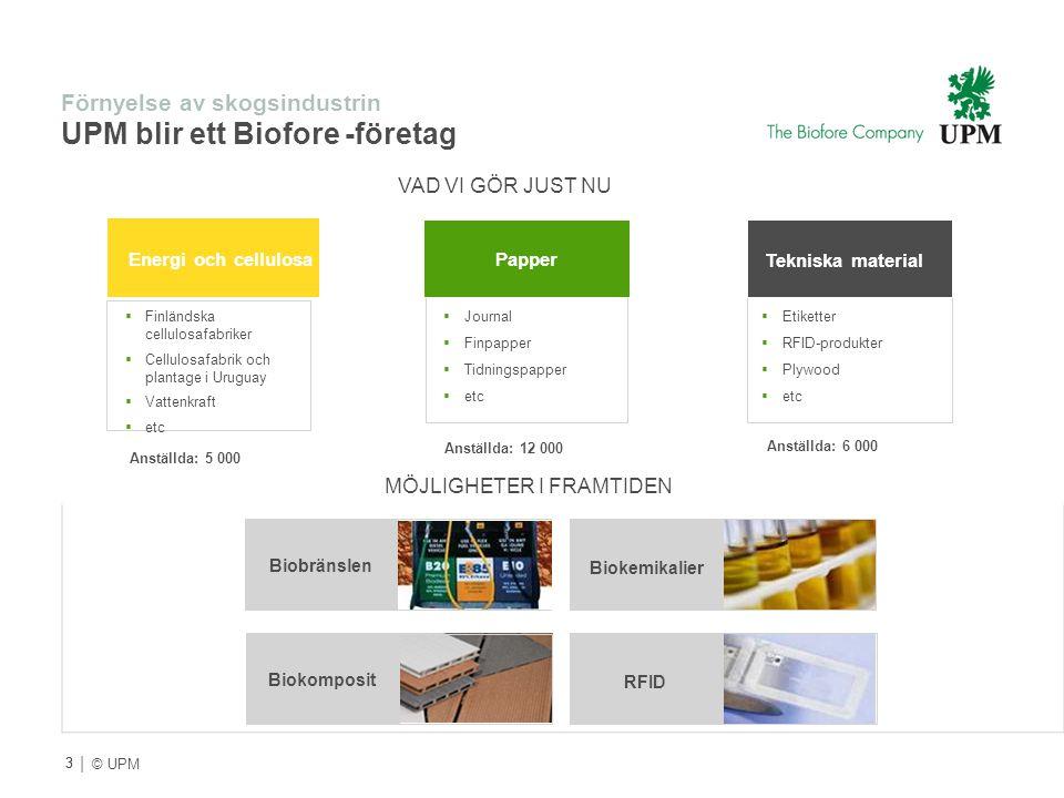 | © UPM MÖJLIGHETER I FRAMTIDEN Biobränslen RFID Biokemikalier Biokomposit VAD VI GÖR JUST NU Energi och cellulosa  Finländska cellulosafabriker  Ce