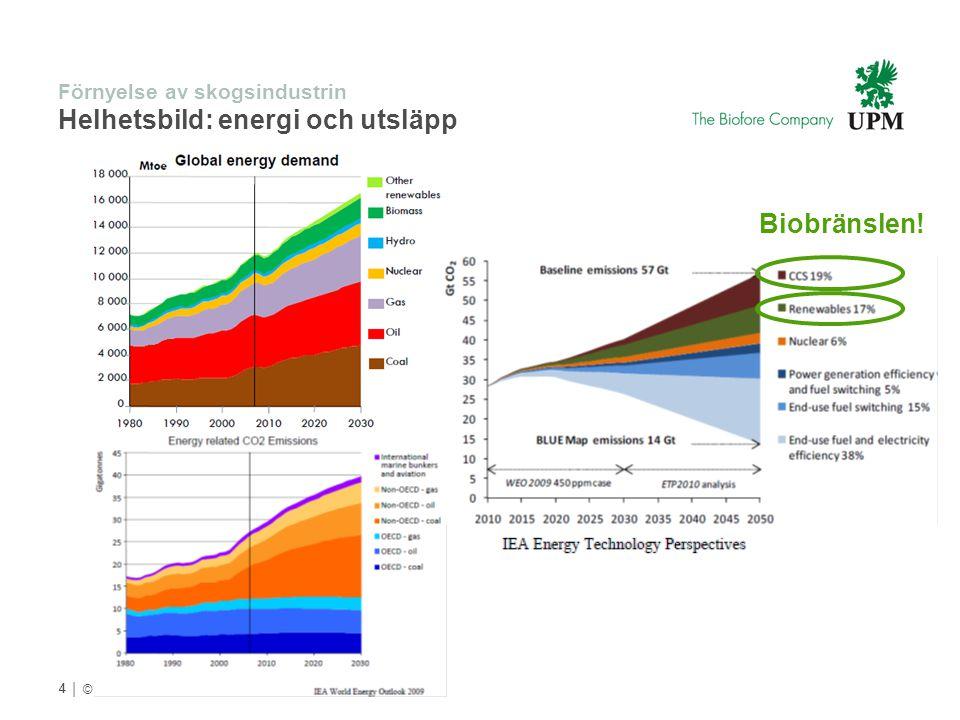 | © UPM Förnyelse av skogsindustrin Helhetsbild: energi och utsläpp Biobränslen! 44