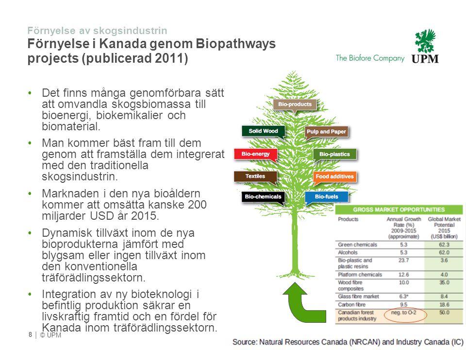 | © UPM Förnyelse av skogsindustrin Förnyelse i Kanada genom Biopathways projects (publicerad 2011) Det finns många genomförbara sätt att omvandla sko