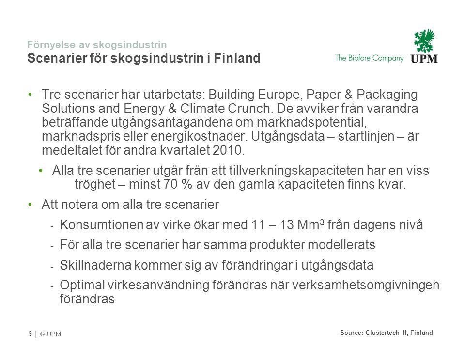 | © UPM Förnyelse av skogsindustrin Scenarier för skogsindustrin i Finland Tre scenarier har utarbetats: Building Europe, Paper & Packaging Solutions