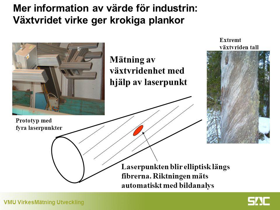 VMU VirkesMätning Utveckling Mätning av växtvridenhet med hjälp av laserpunkt Laserpunkten blir elliptisk längs fibrerna.