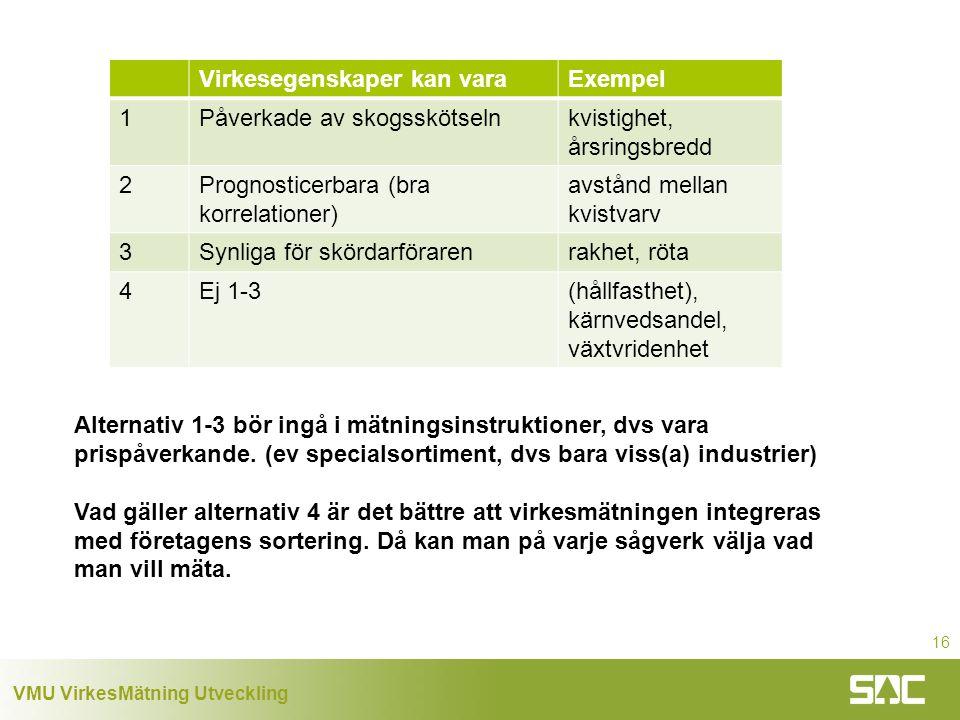 VMU VirkesMätning Utveckling 16 Alternativ 1-3 bör ingå i mätningsinstruktioner, dvs vara prispåverkande.