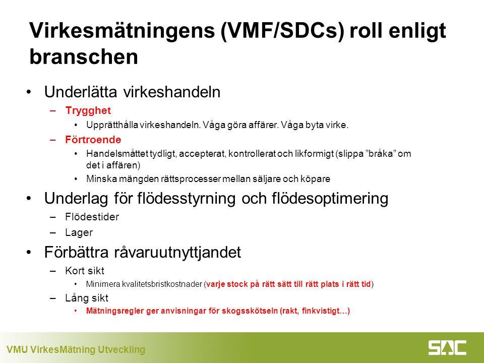 VMU VirkesMätning Utveckling Virkesmätningens (VMF/SDCs) roll enligt branschen Underlätta virkeshandeln –Trygghet Upprätthålla virkeshandeln.