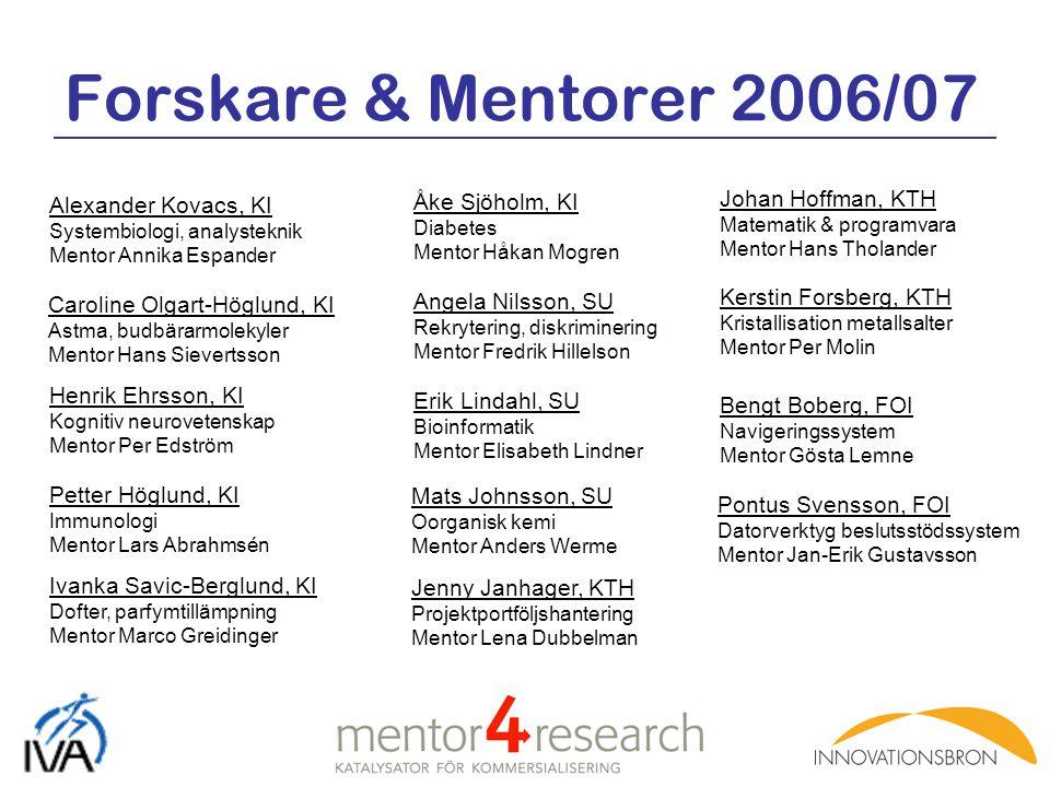 Forskare & Mentorer 2006/07 Alexander Kovacs, KI Systembiologi, analysteknik Mentor Annika Espander Caroline Olgart-Höglund, KI Astma, budbärarmolekyl