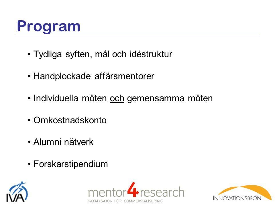 Program Tydliga syften, mål och idéstruktur Handplockade affärsmentorer Individuella möten och gemensamma möten Omkostnadskonto Alumni nätverk Forskar