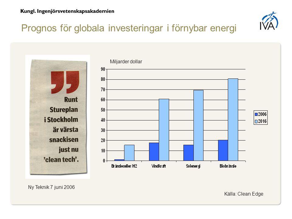 Prognos för globala investeringar i förnybar energi Källa: Clean Edge Miljarder dollar Ny Teknik 7 juni 2006