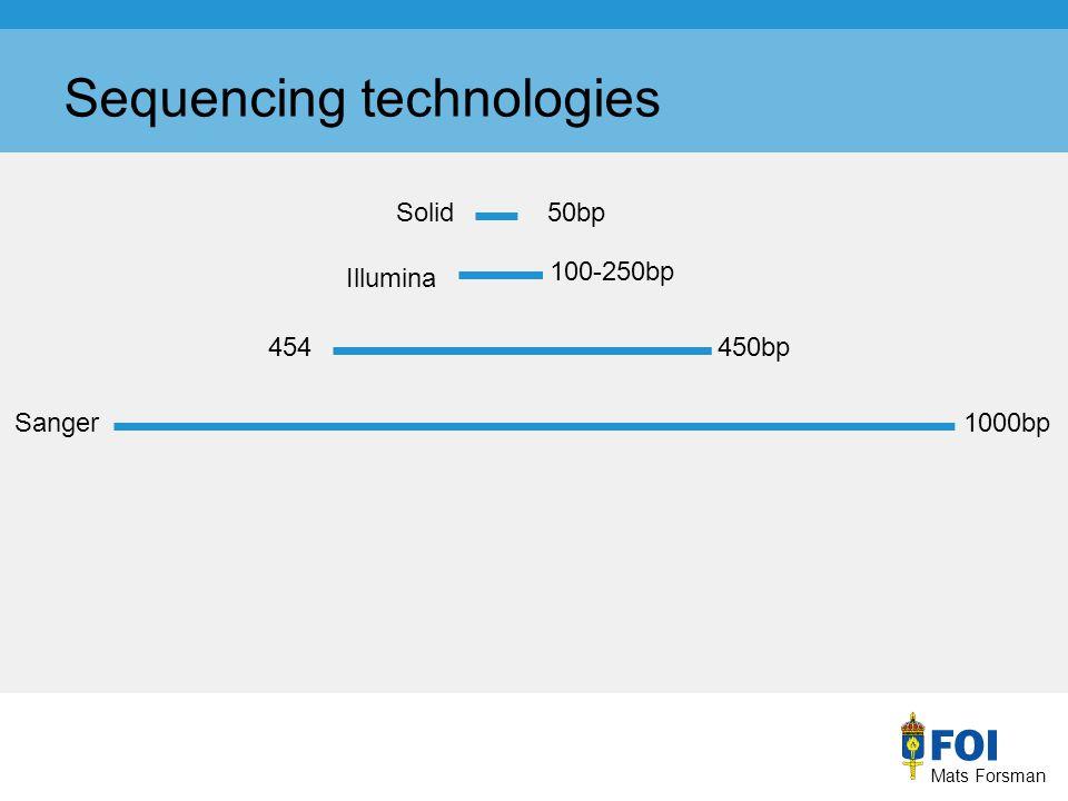 Mats Forsman Sequencing technologies Solid Illumina 454 Sanger 50bp 100-250bp 450bp 1000bp