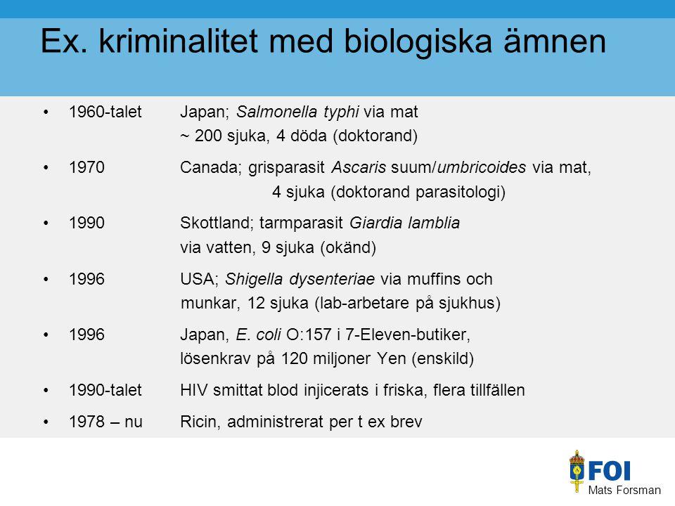 Ex.oavsiktlig spridning Influenza H1N1 virus, 1977, Sovjet, Kina.