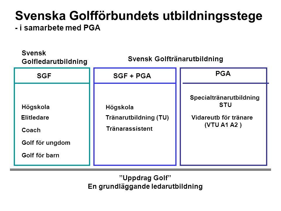 """Svenska Golfförbundets utbildningsstege - i samarbete med PGA """"Uppdrag Golf"""" En grundläggande ledarutbildning Golf för barn Golf för ungdom Tränarassi"""