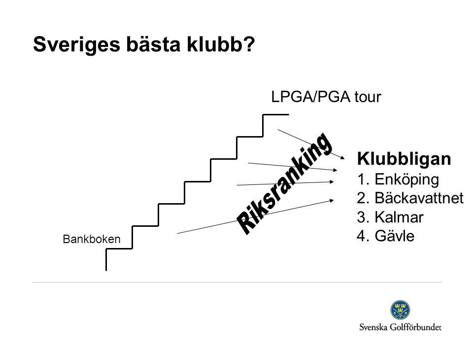 Sveriges bästa klubb? Klubbligan 1.Enköping 2.Bäckavattnet 3.Kalmar 4.Gävle Bankboken LPGA/PGA tour