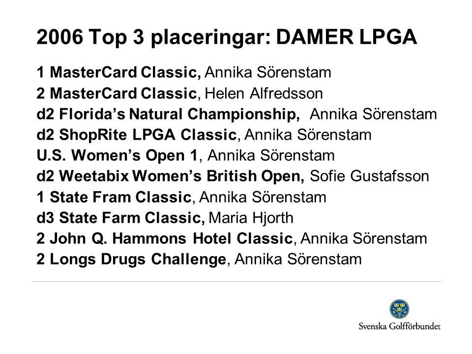 2006 Top 3 placeringar: DAMER LPGA 1 MasterCard Classic, Annika Sörenstam 2 MasterCard Classic, Helen Alfredsson d2 Florida's Natural Championship, An