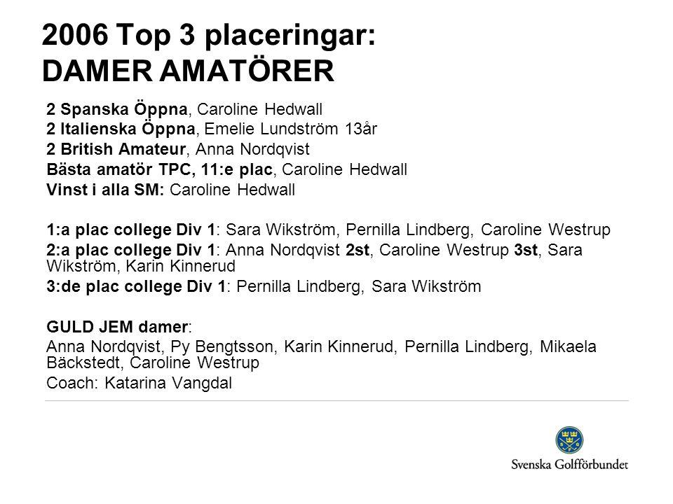 2006 Top 3 placeringar: DAMER AMATÖRER 2 Spanska Öppna, Caroline Hedwall 2 Italienska Öppna, Emelie Lundström 13år 2 British Amateur, Anna Nordqvist B